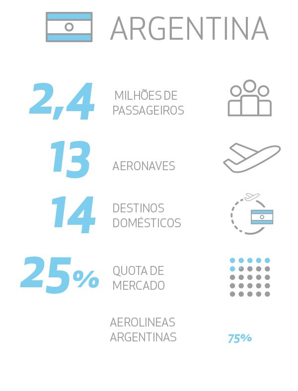 argentina-pt