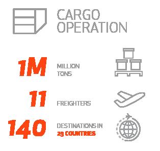 cargo EN-07